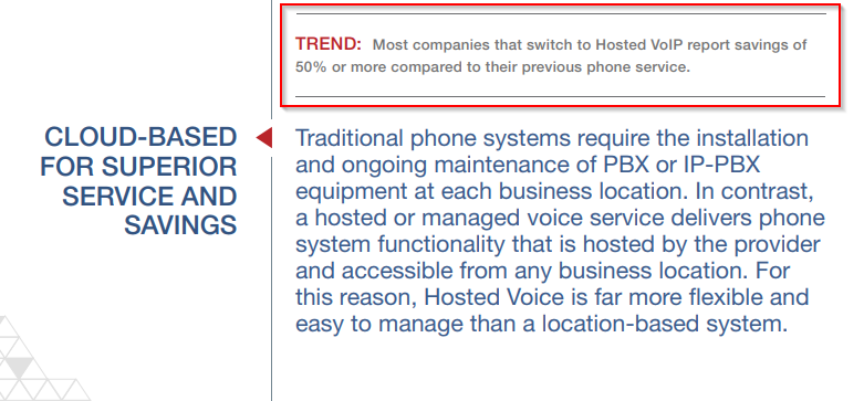 Statistic about savings from a hosted phone system